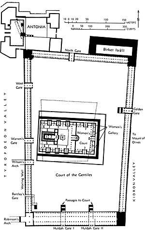 План Храма Ирода.
